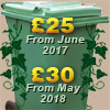 Green Bin Subscriptions: Latest Information